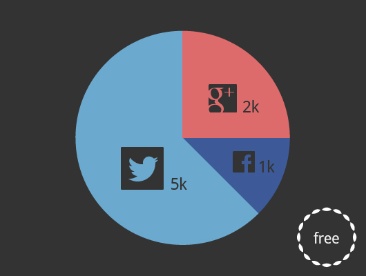 Social Media Chart Count Percentage (Vector) - dark