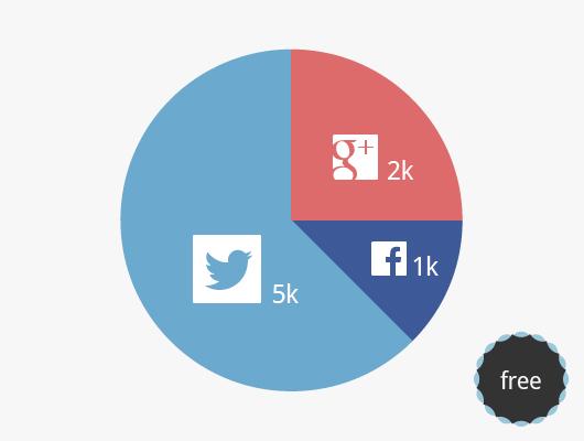 social media pie chart count  vector
